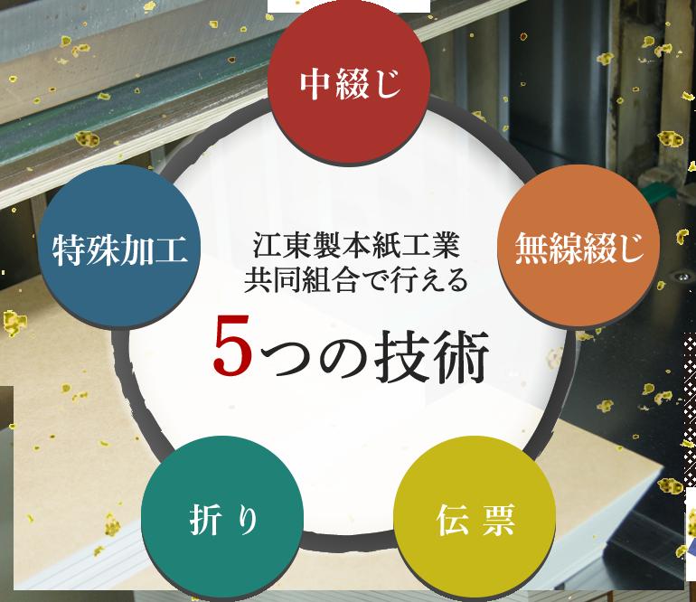 5つの技術